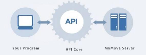淘宝联盟API接口是什么